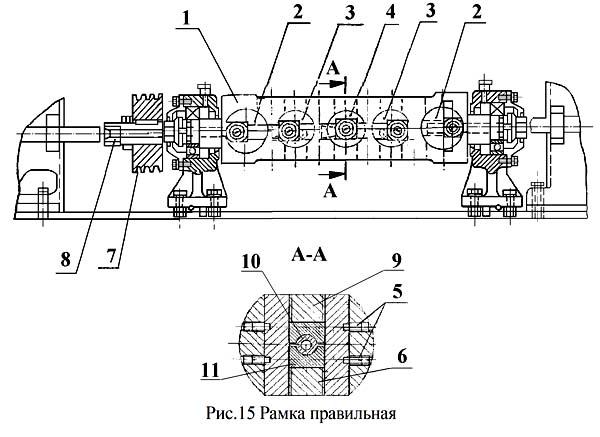 ГД-162 Рамка правильная правильно-отрезного станка ГД-162
