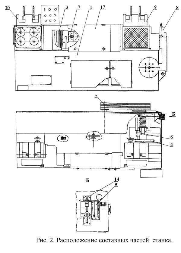 ГД-162 Расположение составных частей станка для правки и резки арматуры