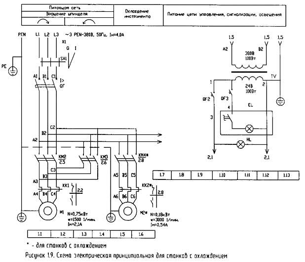 ГС2116К Схема Электрическая сверлильного станка