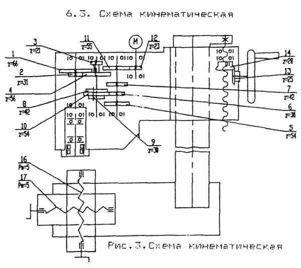 ГС-520 Схема кинематическая сверлильно-фрезерного станка