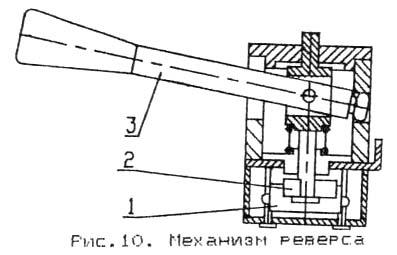 ГС-520 Механизм реверса шпинделя сверлильно-фрезерного станка