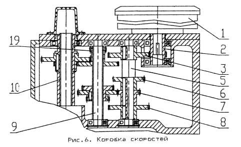 ГС-520 Коробка скоростей сверлильно-фрезерного станка