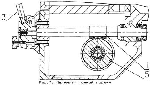 ГС-520 Механизм подач сверлильно-фрезерного станка