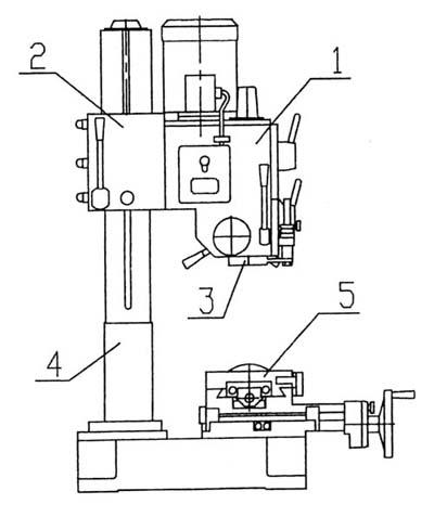 ГС-520 Расположение составных частей сверлильно-фрезерного станка