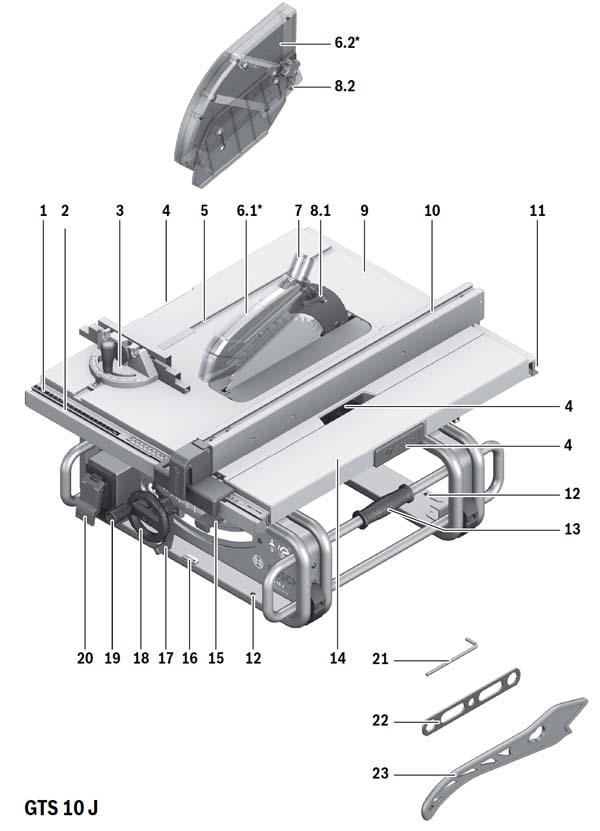 Расположение составных частей циркулярной пилы GTS-10 j