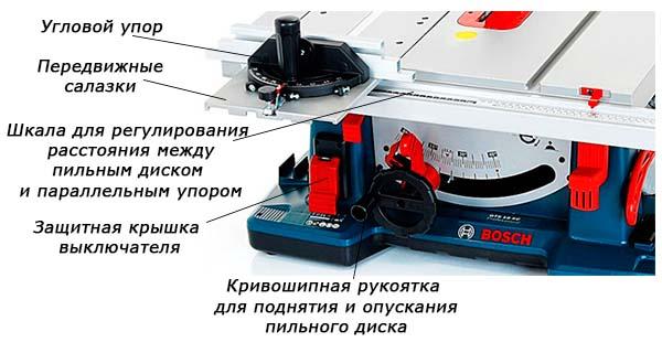 Общий вид настольной циркулярной пилы GTS-10 xc