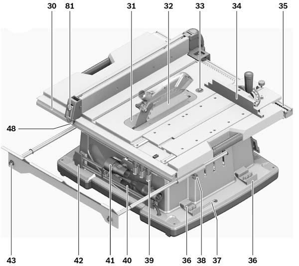 Расположение составных частей циркулярной пилы GTS-10 xc