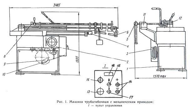 ИВ3428 Расположение составных частей ИВ3428