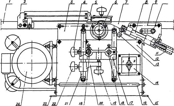 Состав вид комбинированного станка PKM-300