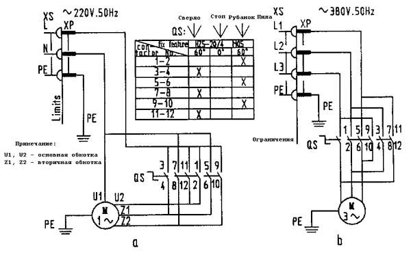 Схема электрическая комбинированного станка PKM-300