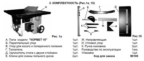 Комплект поставки круглопильного станка Корвет-10