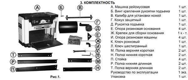 Комплект поставки рейсмусового станка Корвет-21