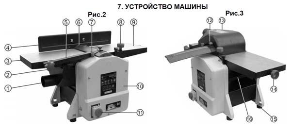 Состав строгального станка Корвет-24