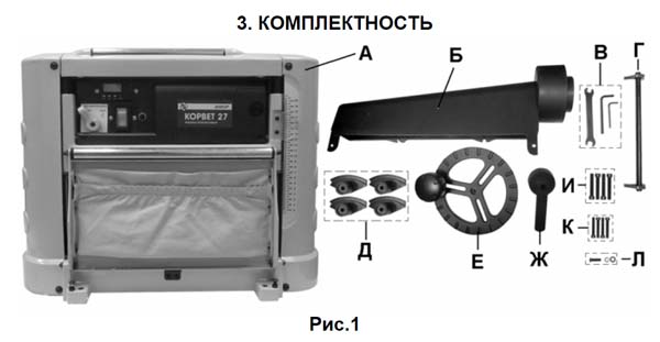 Комплект поставки рейсмусового станка Корвет-27