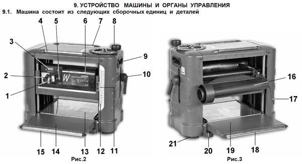 Состав рейсмусового станка Корвет-27