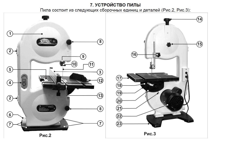 схема ленточнопильного станка вид сверху