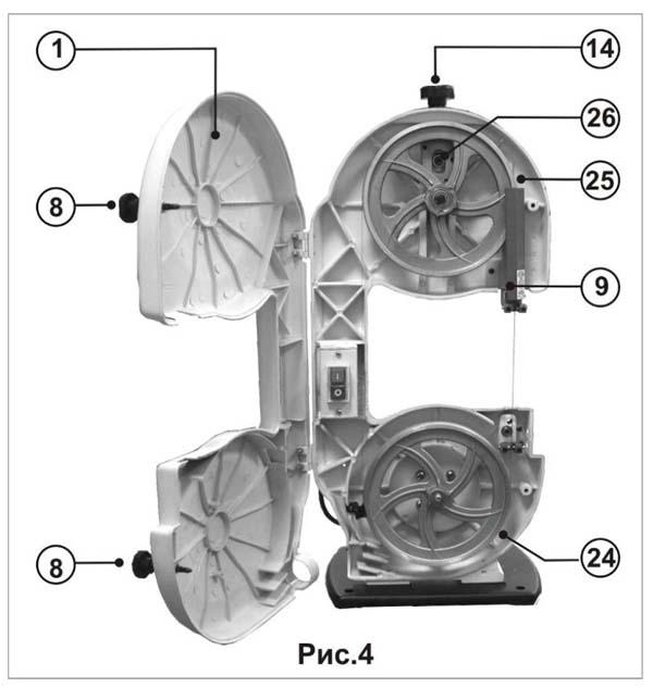 Состав ленточнопильного станка Корвет-31