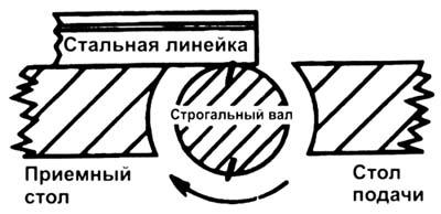 Общий вид комбинированного станка Корвет 320