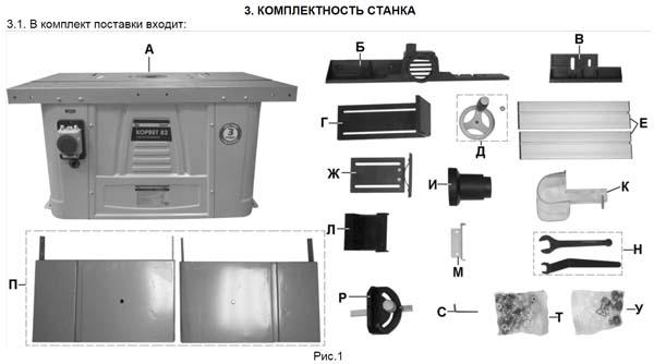 Комплект поставки фрезерного станка Корвет-82