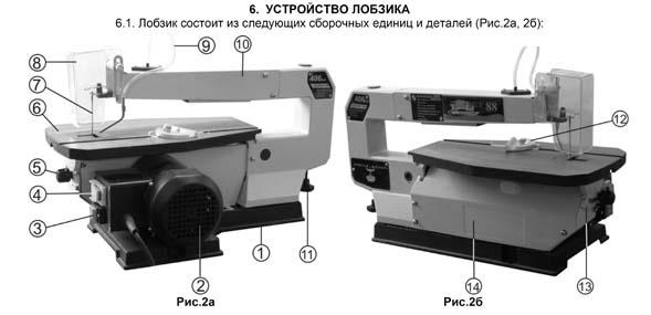 Состав лобзикового станка Корвет-88