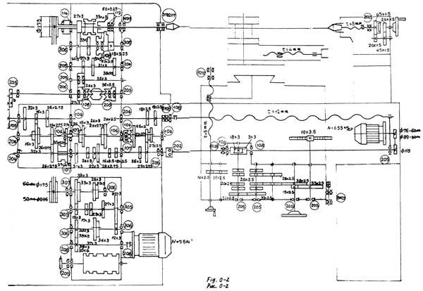 Схема кинематическая токарно-винторезного станка Кусон-3, Кусон-3М, Кусон-3Г, Кусон-3Ф1