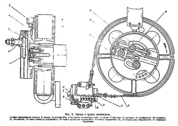 кв235 Тормоз однокривошипного листоштамповочного пресса КВ-235