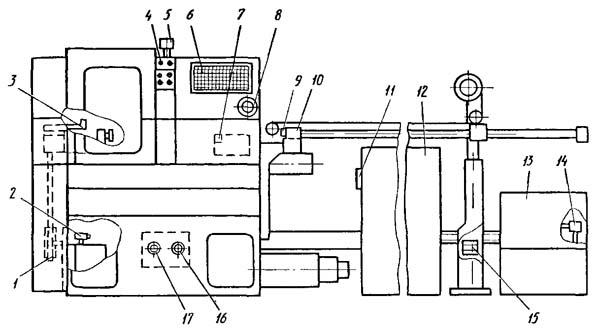 ЛА155Ф30 Размещение составных частей