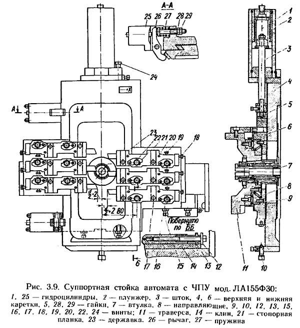 Суппортная стойка токарного автомата с ЧПУ ЛА155Ф30
