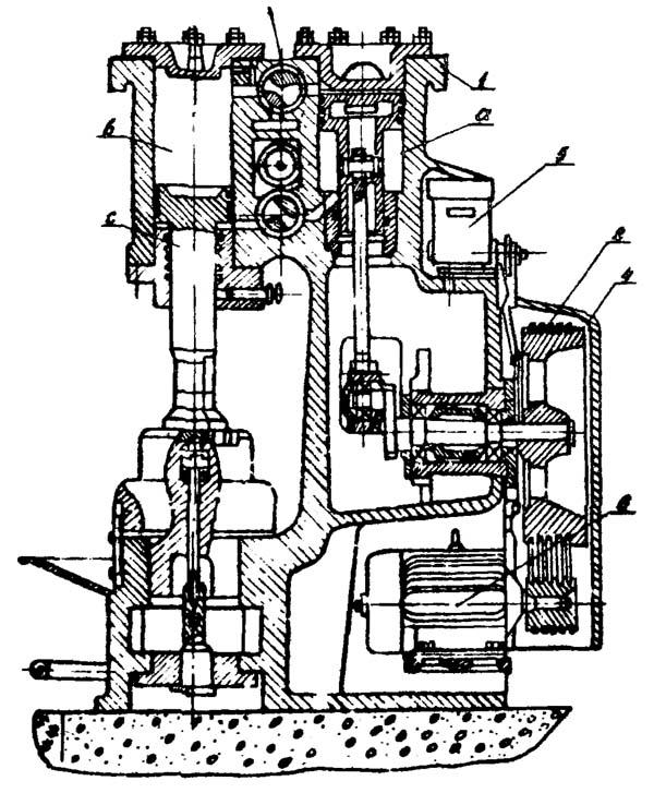 Расположение составных частей ковочного молота МА4129А