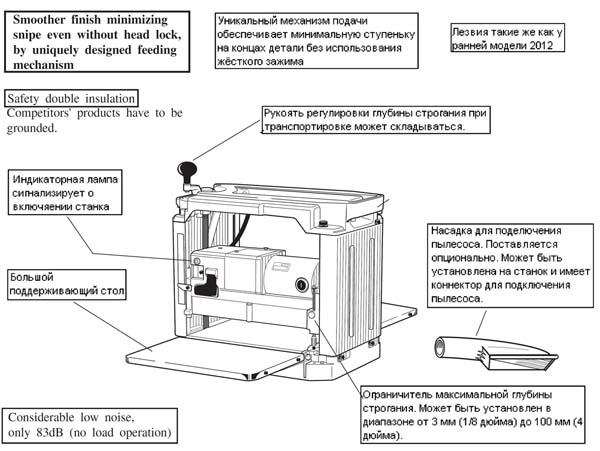 Основные конструктивные особенности рейсмуса 2012NB