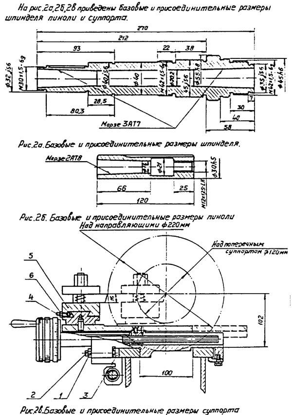 МК-3002 Станок токарно-винторезный. Габариты рабочего пространства
