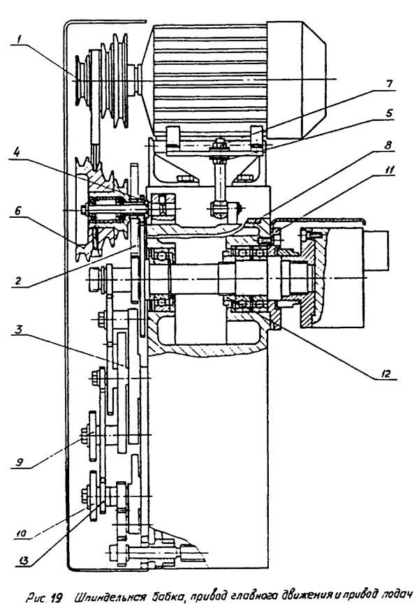 Шпиндельная бабка, привод главного движения и привод подач токарного станка МК-3002