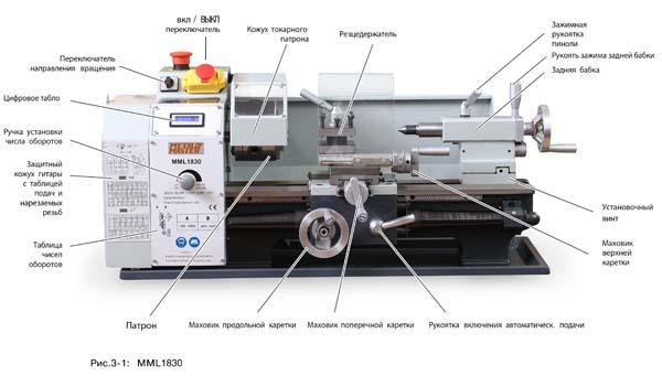 MML 180x300 Расположение составных частей токарного станка