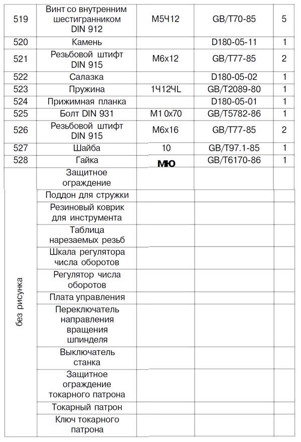 MML 180x300 Схема сборки токарного станка. Перечень деталей станка