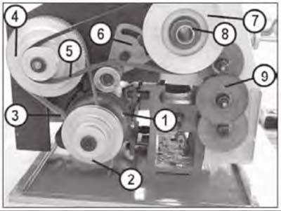 MML 250x550 Механизм гитары токарного станка
