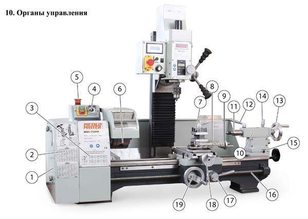 MML 250x550 Расположение органов управления токарным станком