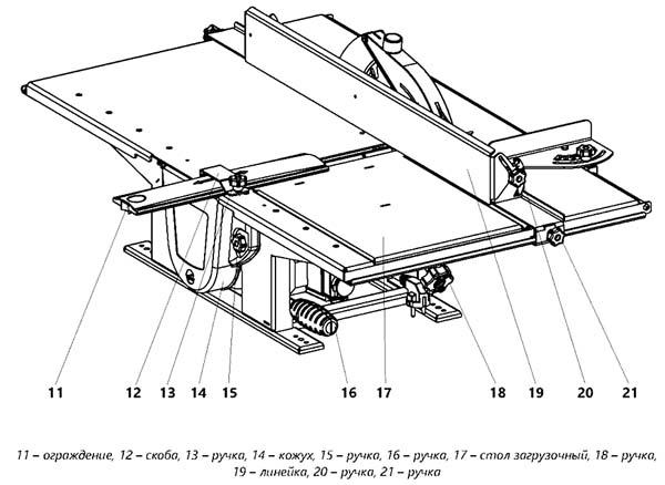 Общий вид станка при операции строгания (фугования) комбинированного станка Могилев 2.4