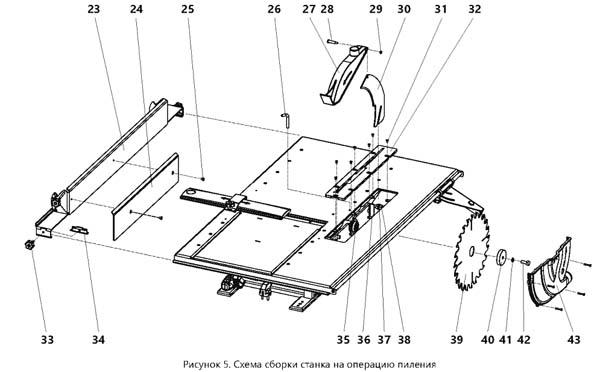 Схема сборки станка Могилев 2.4 на операцию пиления