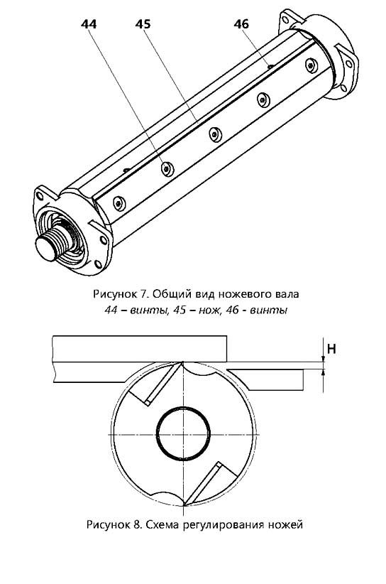 Общий вид ножевого вала и регулировка ножей на комбинированном станке Универсал-2500Е