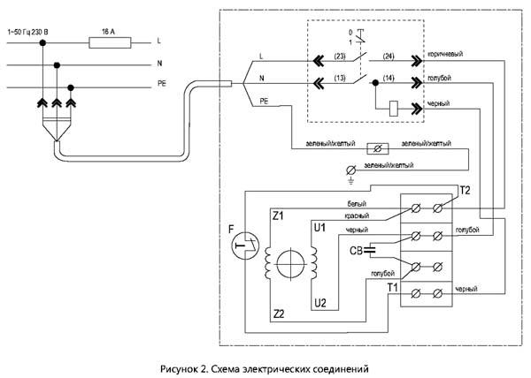 Схема электрическая комбинированного станка Универсал-2500Е