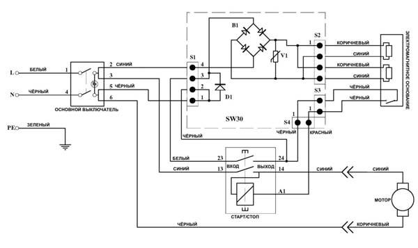 МС-36 Электрическая схема магнитного сверлильного станка