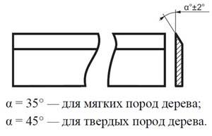 Мастер-Универсал 2500Е станок комбинированный. Заточка ножей