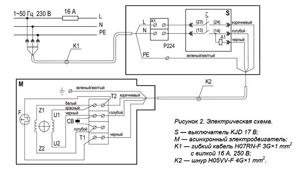 Схема электрическая комбинированного станка Мастер-Универсал 2000