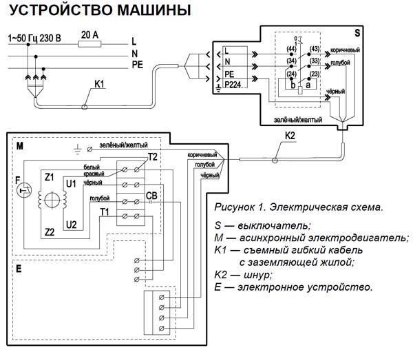 Схема электрическая комбинированного станка Мастер-Универсал 2500Е