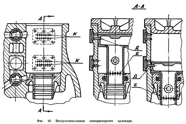 МВ-412 Воздухопополнение компрессорного цилиндра ковочного молота МВ-412