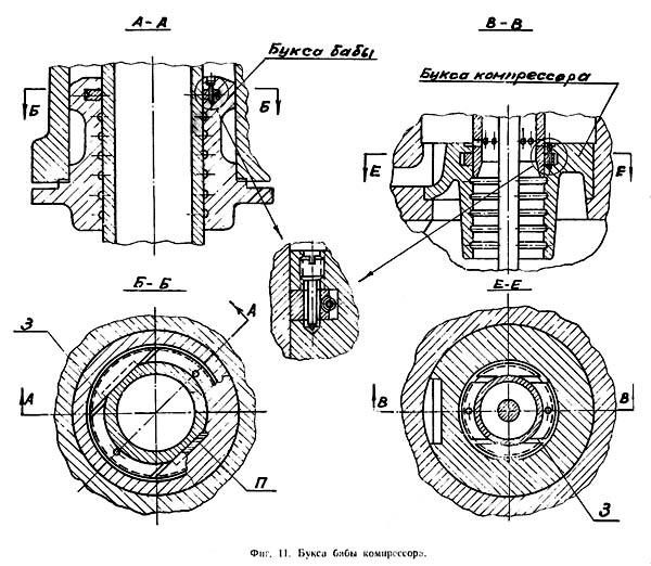МВ-412 Букса бабы компрессора молота МВ-412