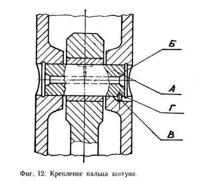 МВ-412 Крепление пальца шатуна молота