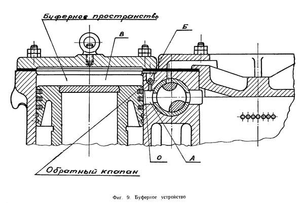 МВ-412 Буферное устройство ковочного молота
