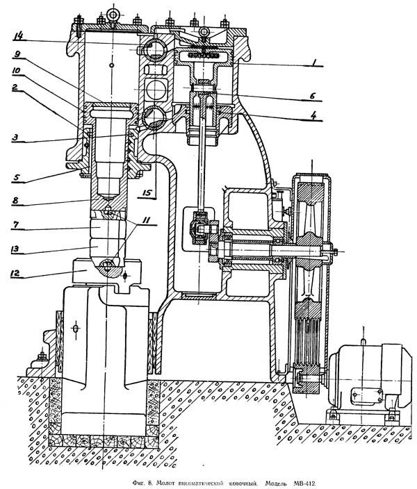 Расположение составных частей ковочного молота МВ-412