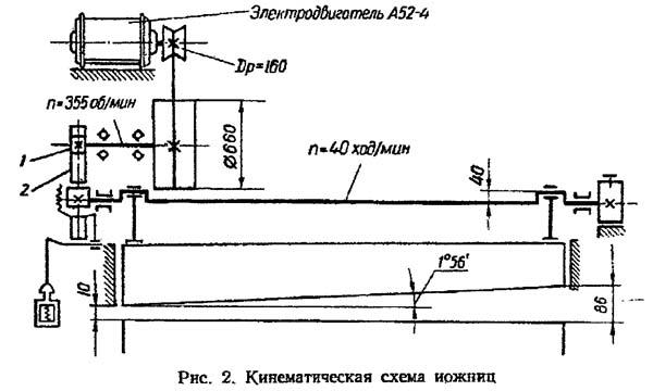 Кинематическая схема ножниц Н-